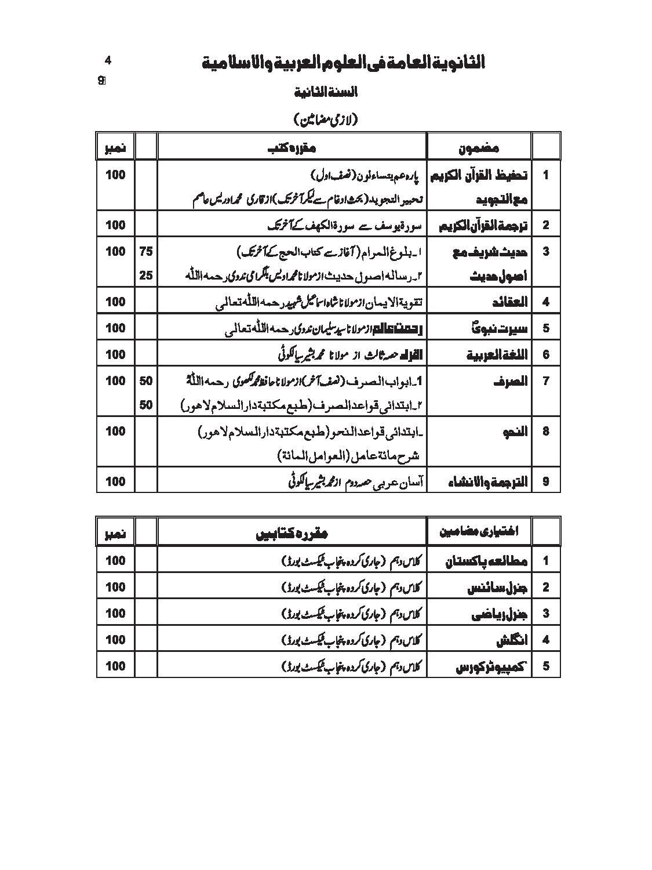 jadeed nisab-page-004