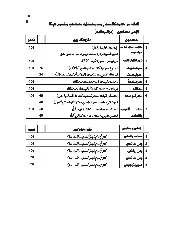 jadeed nisab-page-006