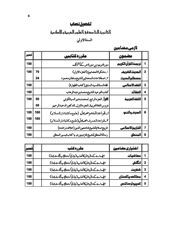 jadeed nisab-page-009