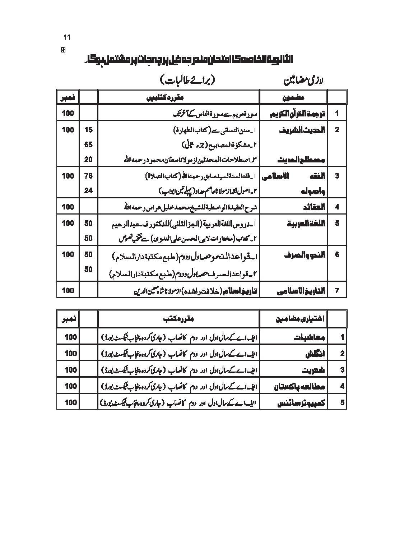 jadeed nisab-page-011