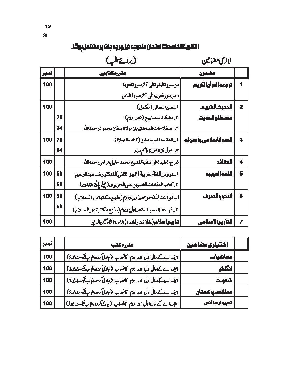jadeed nisab-page-012