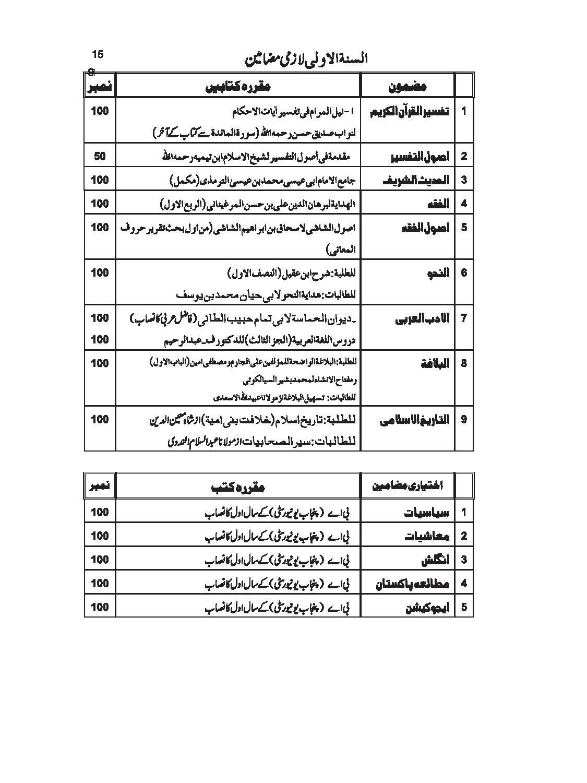 jadeed nisab-page-015