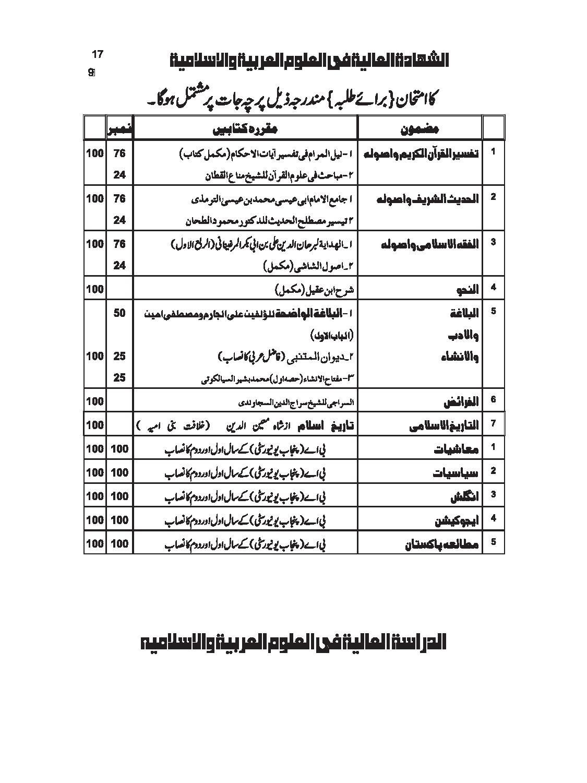 jadeed nisab-page-017