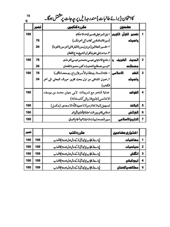 jadeed nisab-page-018