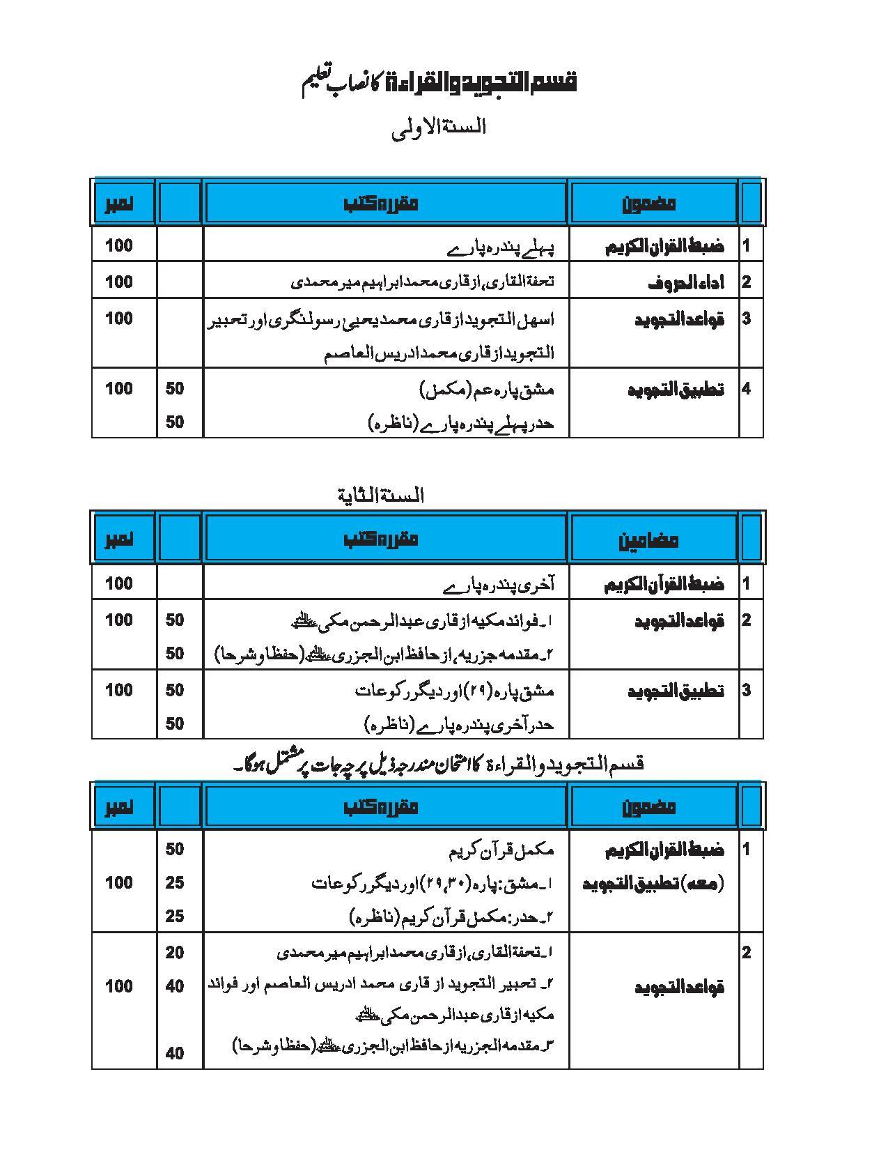 nisab-page-001
