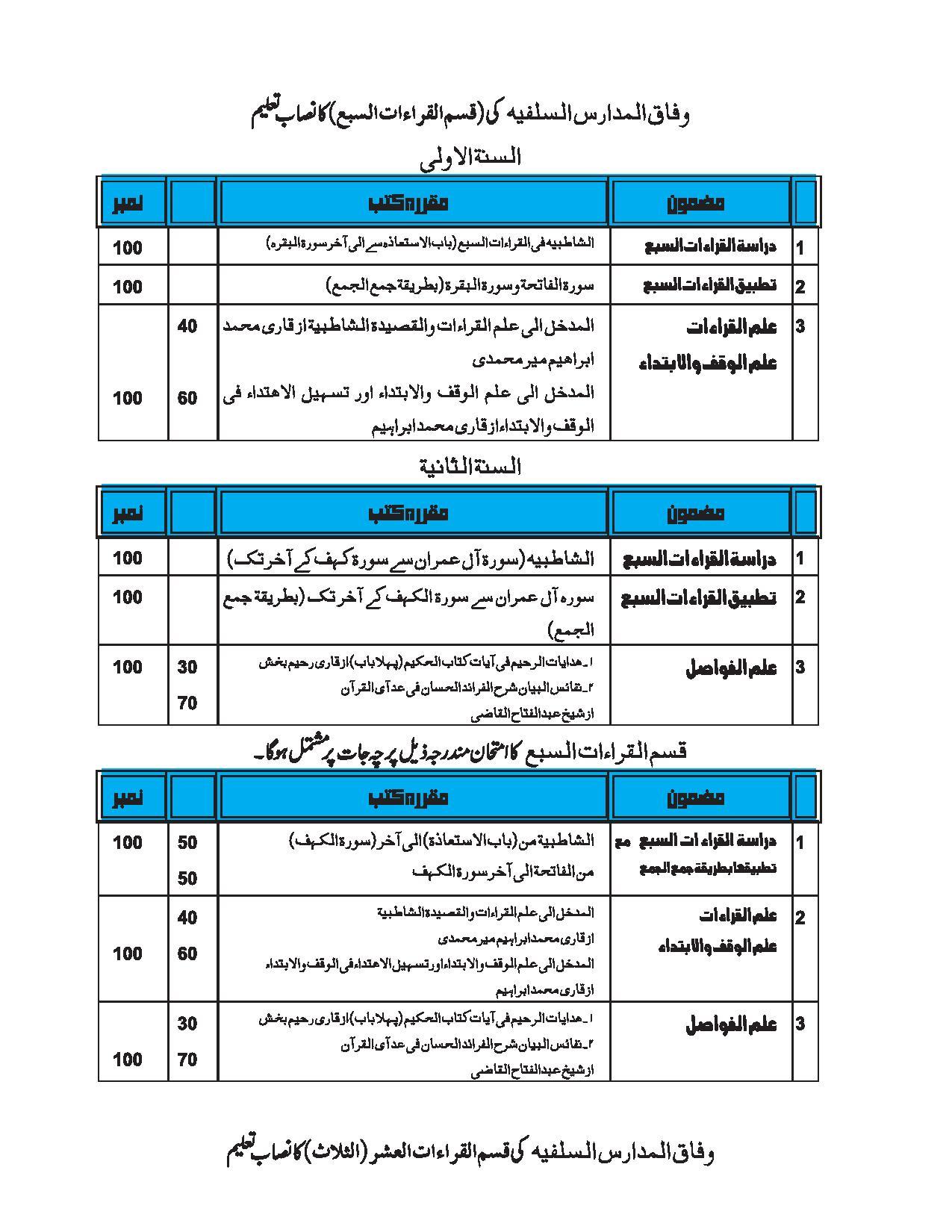 nisab-page-002