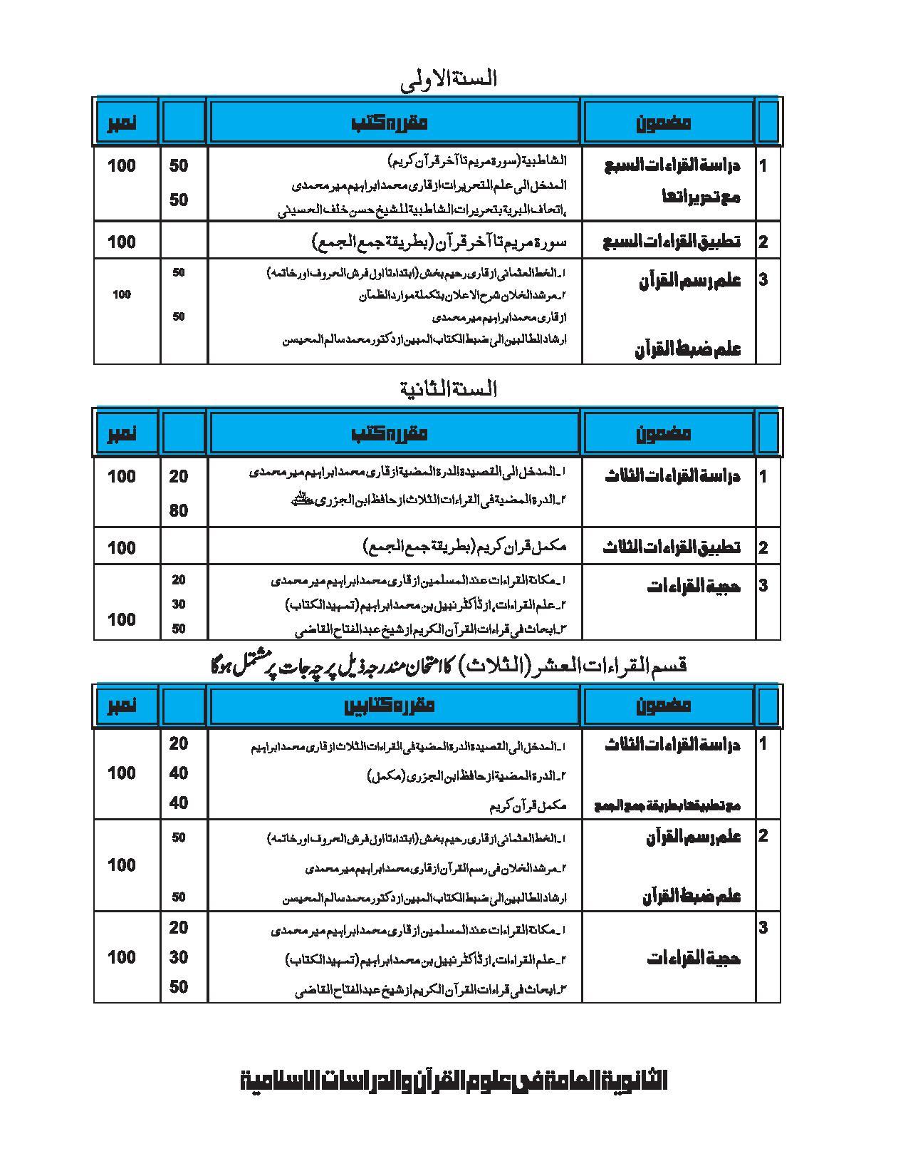 nisab-page-003