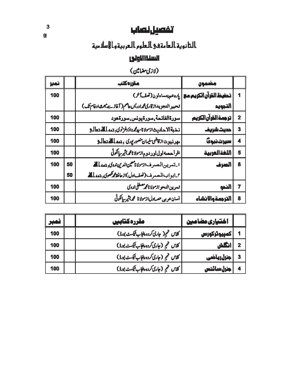 jadeed nisab-page-003