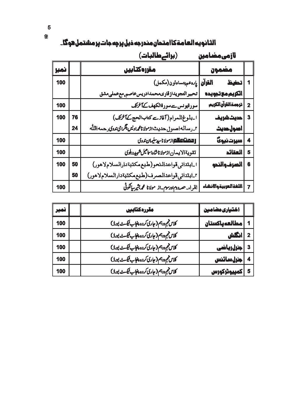 jadeed nisab-page-005