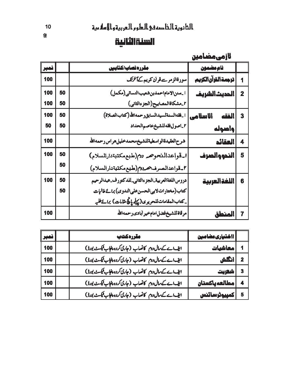 jadeed nisab-page-010