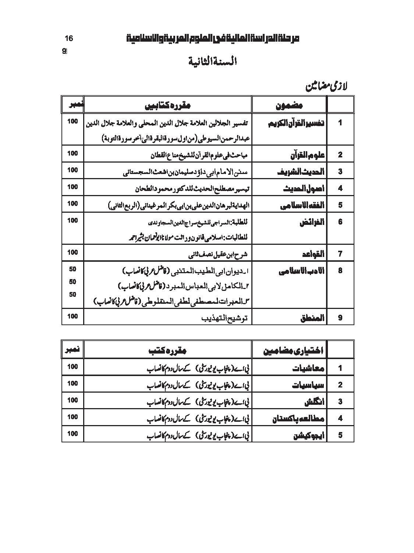 jadeed nisab-page-016